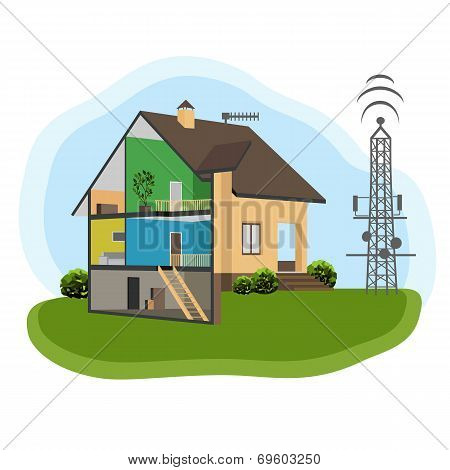 Antenna and House