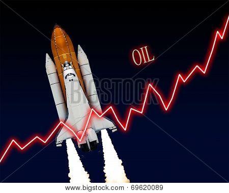 Oil Stock Market