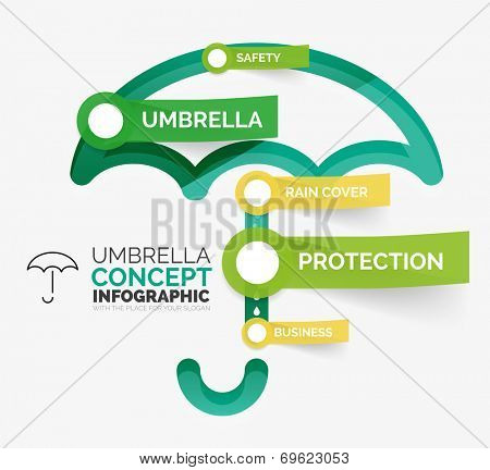 Umbrella infographic vector illustration - modern flat line art with sticky notes and keywords