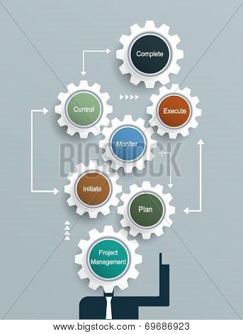 Businessman with project management plan