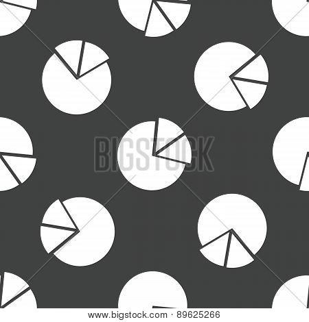 Diagram pattern