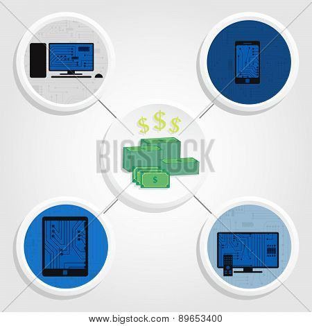 Electronic Equipment And Money