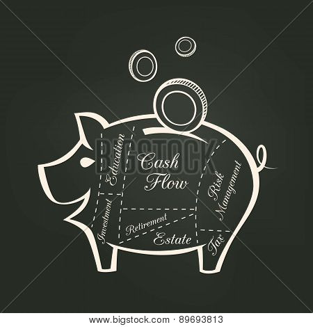 Piggy Bank Cuts With Money Savings Financial Concept On Chalkboard Background