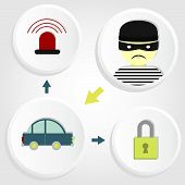 pic of stealing  - Diagram with four circular icons showing a thief stealing a car and safety equipments as padlock and alarm - JPG