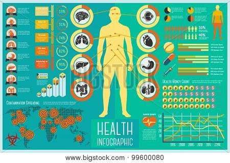 Set of Health Care Infographic elements with icons, different charts, rates etc. Vector