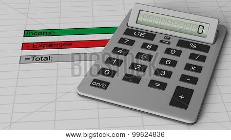 Calculator on budet document