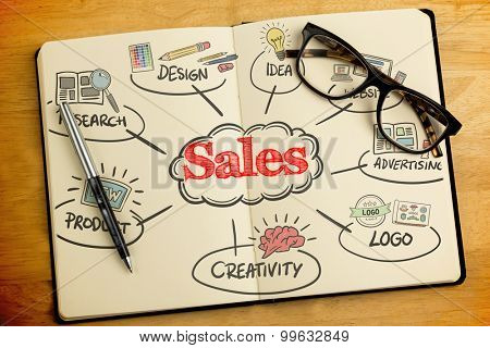 The word sales and business ideas against overhead of open notebook with pen and glasses