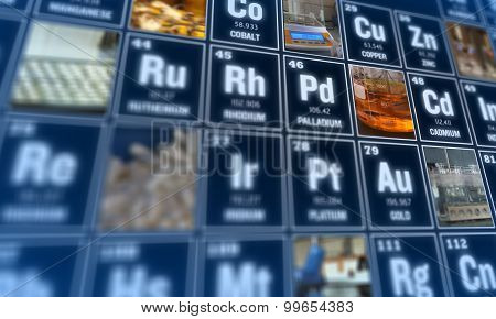 Periodic Table Of Elements And Laboratory Tools. Science Concept.