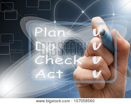 Hand Writes Plan Do Check Act On Screen