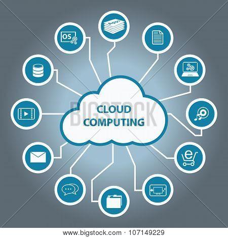 Big Data icon set, Cloud computing concept, Flat design