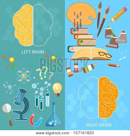 Left And Right Brain Functions, Right - Analysis Logic, Left - Creativity And Art, banners