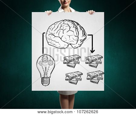 Businesswoman holding banner with drawn money earning concept