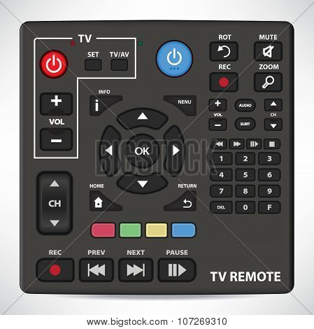Set of elements for remote control of the TV and audio devices