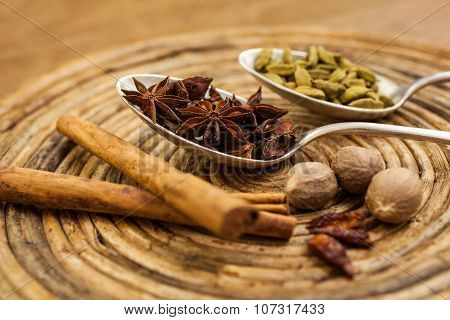 Spices On Tray