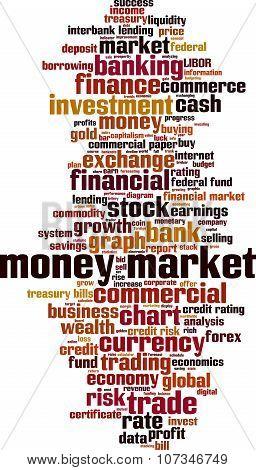 Money Market Word Cloud