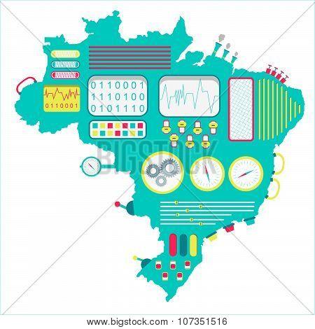 Brazil Machine