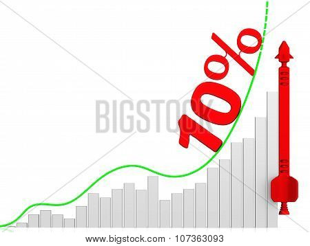 Graph of rapid growth. Growth of 10%