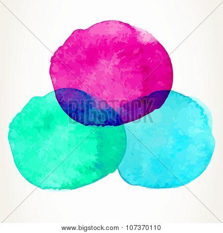 Watercolor Circles