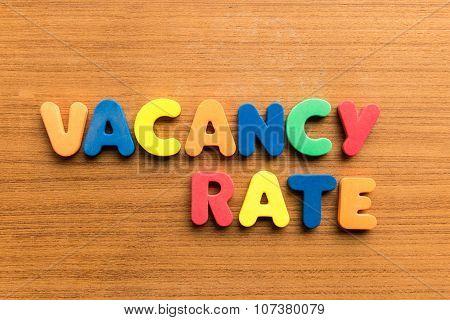 Vacancy Rate