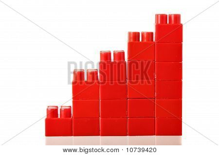 Red Barchart