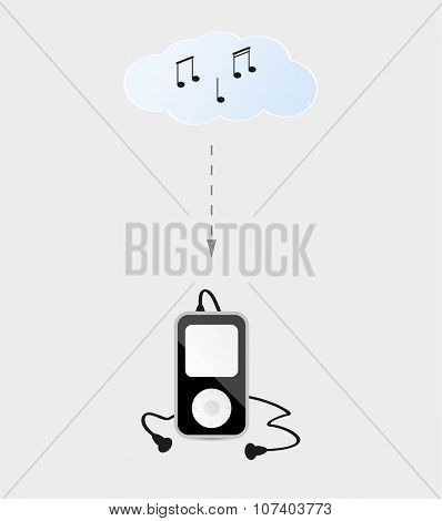 Music Device With Headphones And Cloud