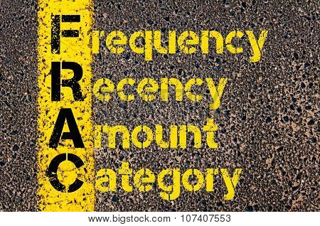 Business Acronym Frac As Frequency, Recency, Amount, And Category