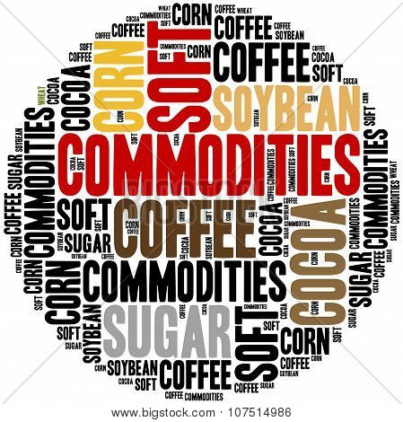 Soft Commodities Tradable On Financial Markets.