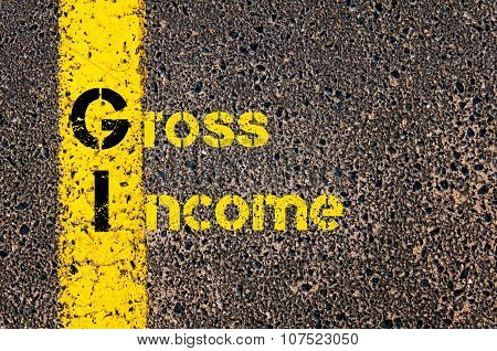 Business Acronym Gi As Gross Income