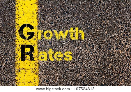 Business Acronym Gr As Growth Rates