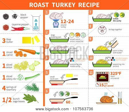 Roast Turkey. Step By Step Recipe Infographic