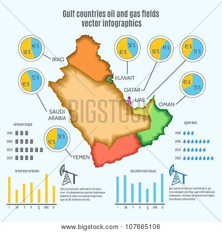 Gulf countries oil and gas fields vector infographics