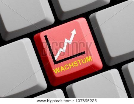 Computer Keyboard Growth German