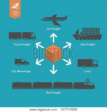 International or global shipping transportation. Logistics and cargo business