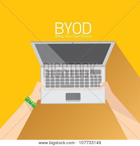 vector flat design concept of BYOD
