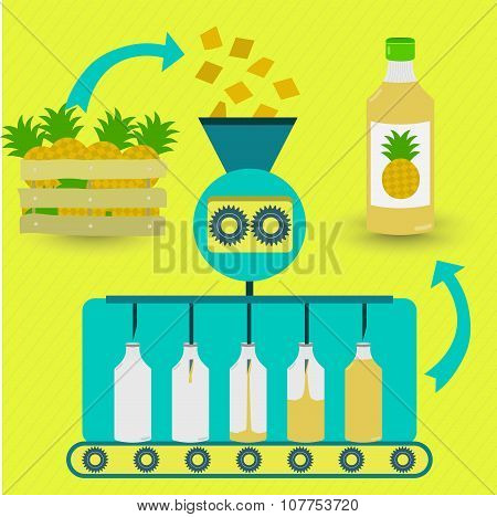 Pineapple Juice Fabrication Process