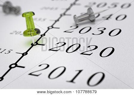 21St Century Timeline, Year 2020.