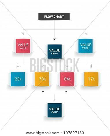 Infographics Flow Chart.