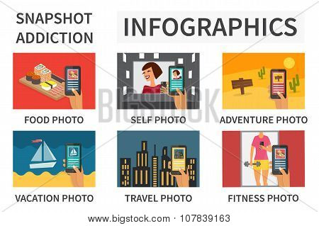 Smartphone addiction infographic.