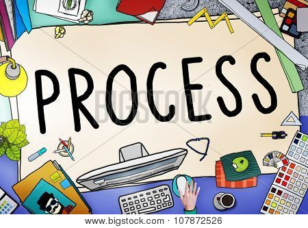 Process System Method Procedure Operation Concept