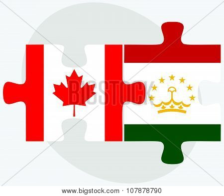 Canada And Tajikistan Flags