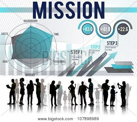 Mission Inspiration Aspiration Strategy Concept
