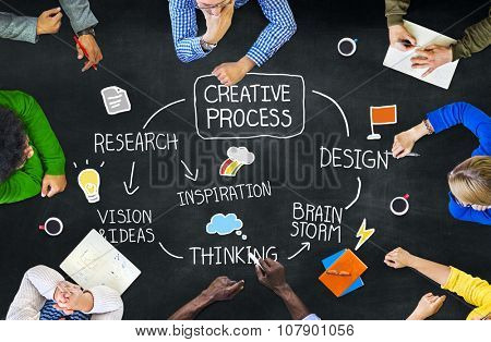 Creative Process Brainstorming Ideas Design Research Thinking Teamwork Concept