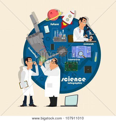 concept development of new technologies
