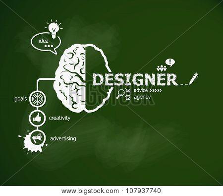 Designer Design Illustration Concept And Brain.