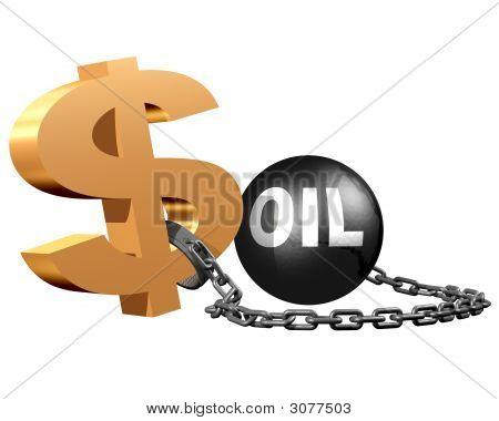 Mercados petroleros