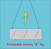 Banner Of Admissible Lifting Weight. Load Capacity Mechanism. The Plate Of The Allowed Weight. Load  poster