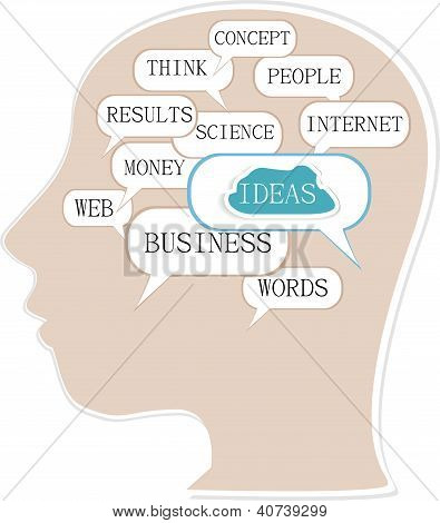 Silhouette Of A Man Head With Colorful Business Idea Text Balloons