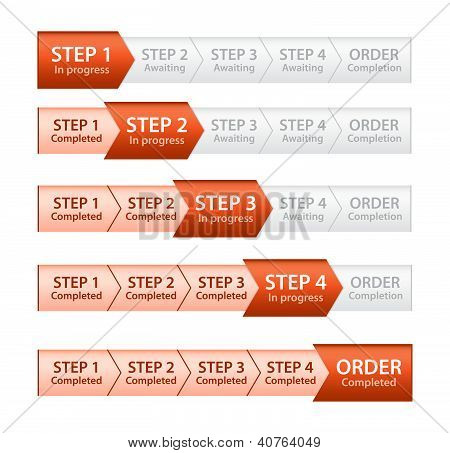 Orange Progress Bar For Order Process