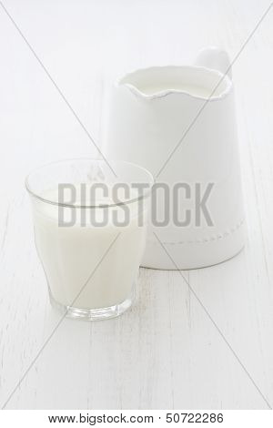 Delicious Milk Pint