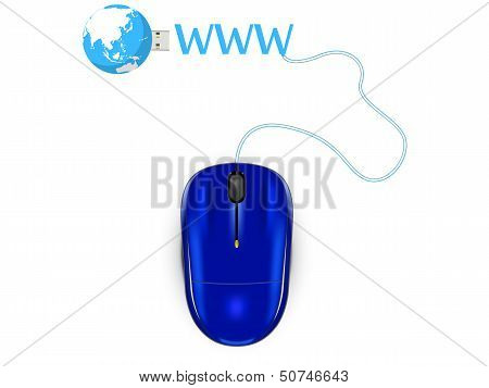 Computer Mouse With Internet